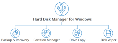 Paragon Hard Disk Manager Products
